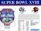 Super Bowl 18 Patch and Game Details Card